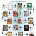 50 aniversario Revista Manos Unidas